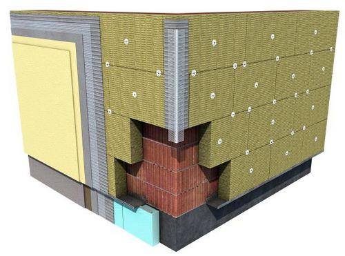 sistem za termoizolaciju zida