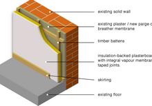 termoizolacija fasade na kući